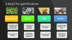 4 Keys for Gamification