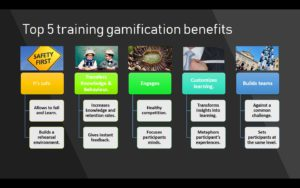 Main slide - Top 5 training gamification benefits