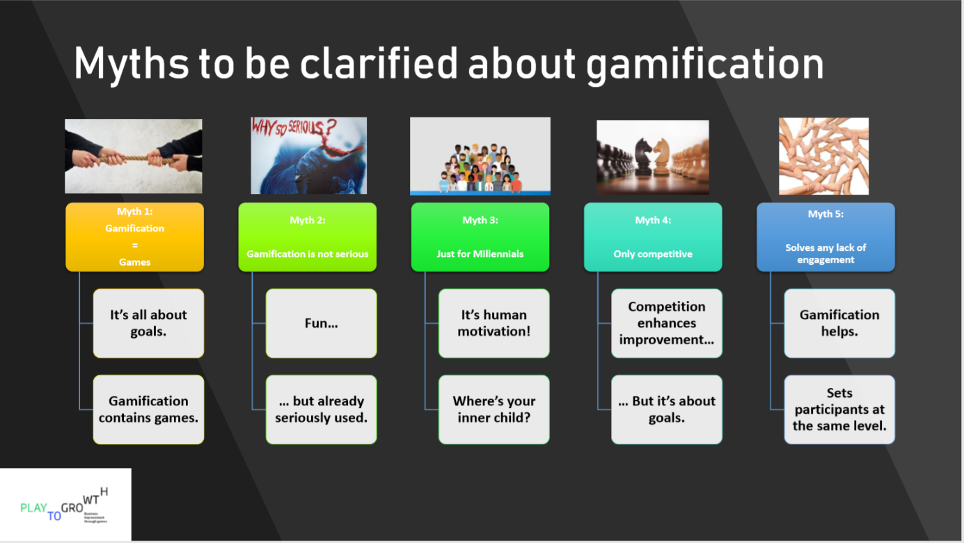 Debunking Gamification Myths