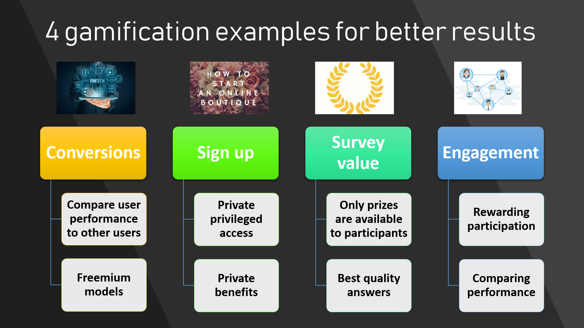 4 Gamification Examples